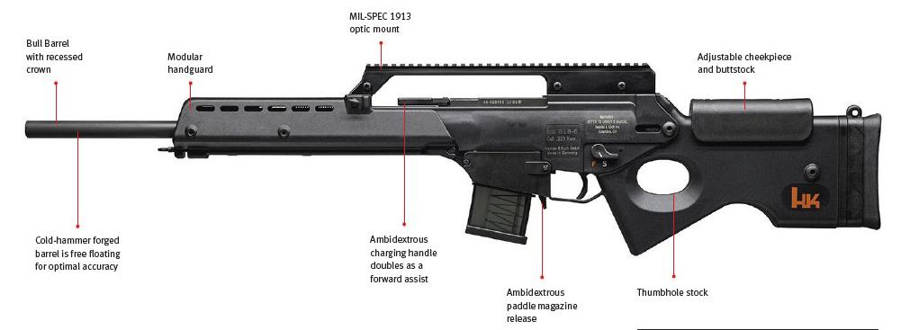 Heckler and Koch SL8 .223 Rifle